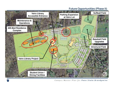 Map of Brandywine's future opportunities in Phase 2